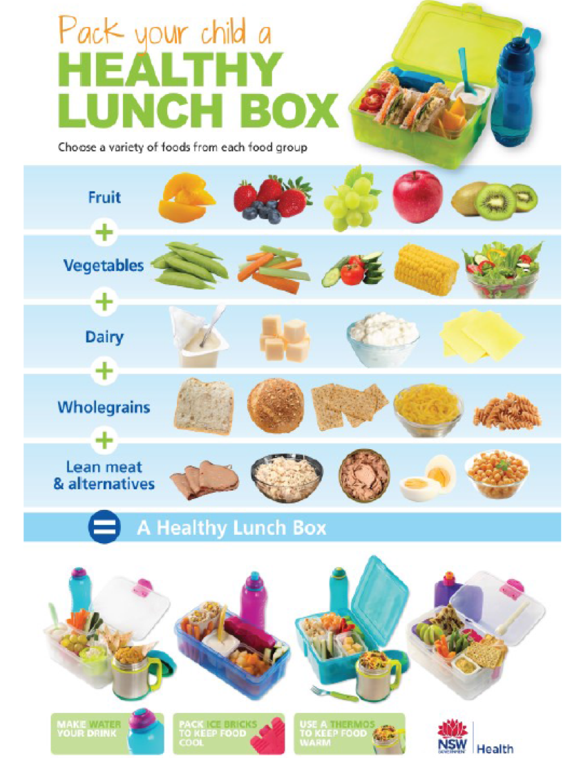 How to pack your child a healthy lunchbox